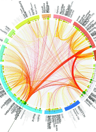 Circular genome visualization and data visualization with Circos: Information-rich visualisation of dense geographical networks (310 x 427)
