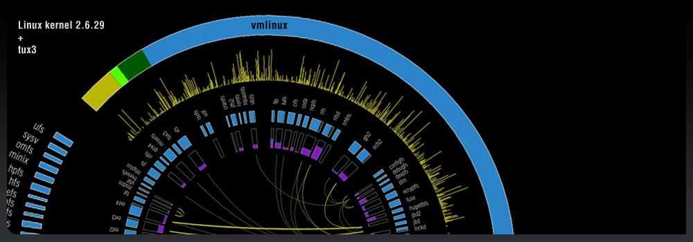 Installation // CIRCOS Circular Genome Data Visualization