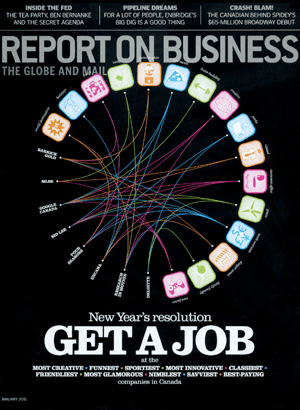 Circos on the cover of Report on Business (300 x 410)